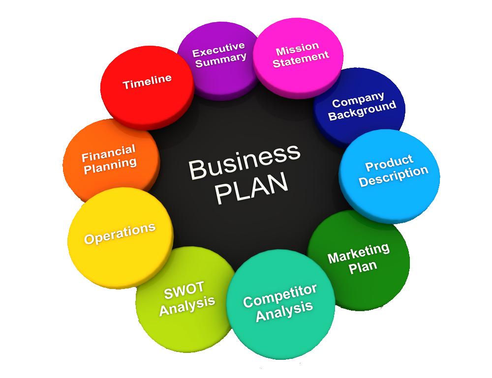 business plan preparer